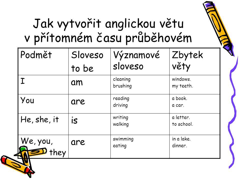 … a česky PodmětSloveso to be Významové sloveso Zbytek věty Já čistím (si) čistím okna.