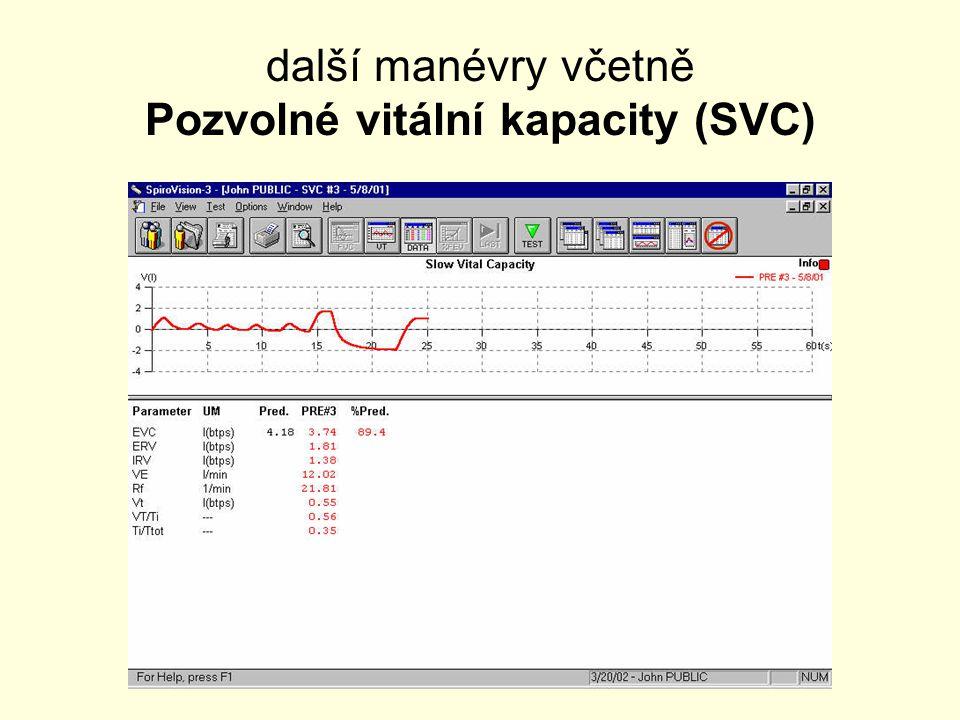 další manévry včetně Pozvolné vitální kapacity (SVC)