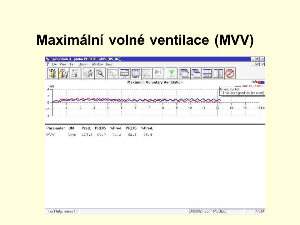 Maximální volné ventilace (MVV)