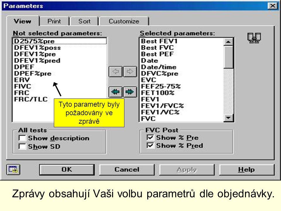 Zprávy obsahují Vaši volbu parametrů dle objednávky. Tyto parametry byly požadovány ve zprávě