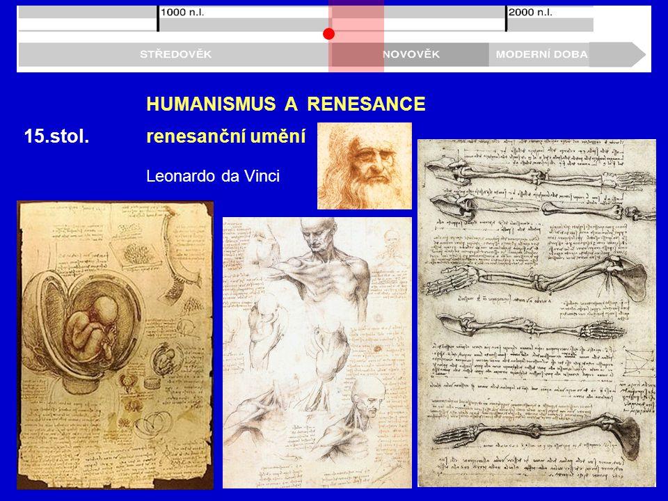 15.stol. HUMANISMUS A RENESANCE renesanční umění Leonardo da Vinci