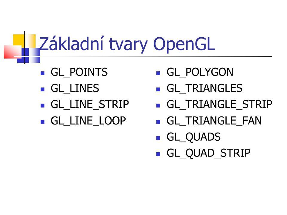 Základní tvary OpenGL  GL_POINTS  GL_LINES  GL_LINE_STRIP  GL_LINE_LOOP  GL_POLYGON  GL_TRIANGLES  GL_TRIANGLE_STRIP  GL_TRIANGLE_FAN  GL_QUADS  GL_QUAD_STRIP