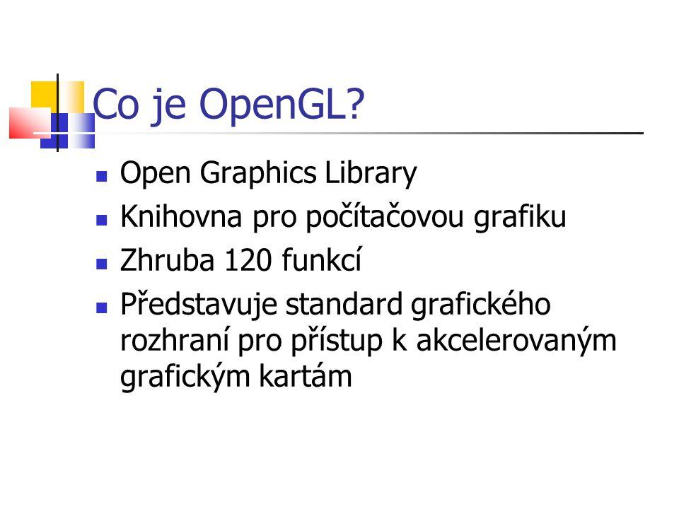 Co je OpenGL.