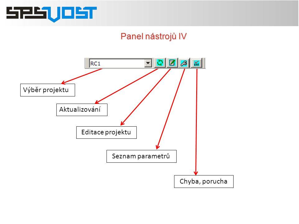 Panel nástrojů IV Výběr projektu Aktualizování Seznam parametrů Editace projektu Chyba, porucha