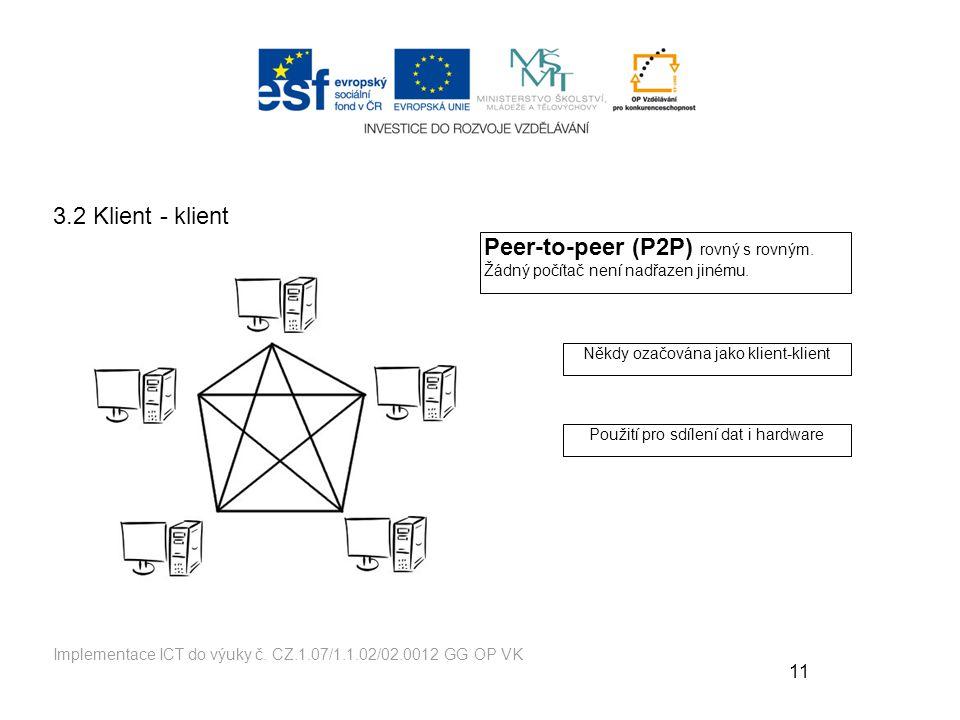 11 Implementace ICT do výuky č.