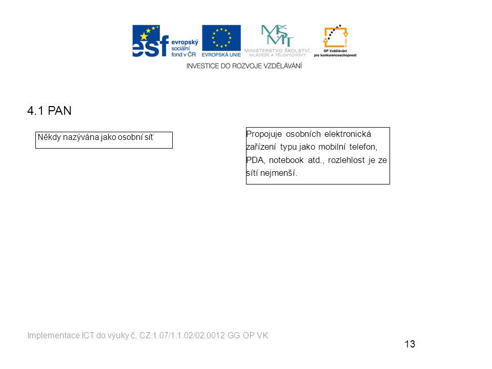 13 Implementace ICT do výuky č.