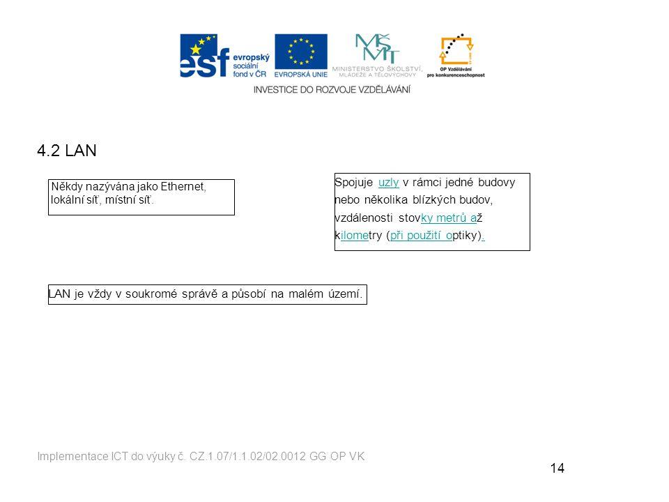 14 Implementace ICT do výuky č.