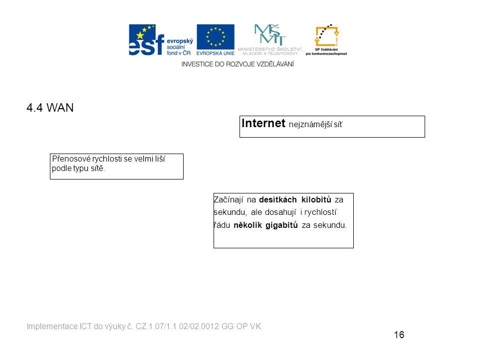 16 Implementace ICT do výuky č.