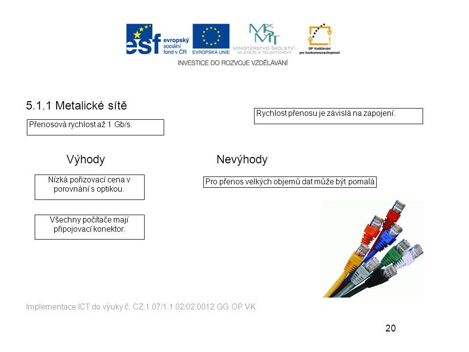20 Implementace ICT do výuky č.