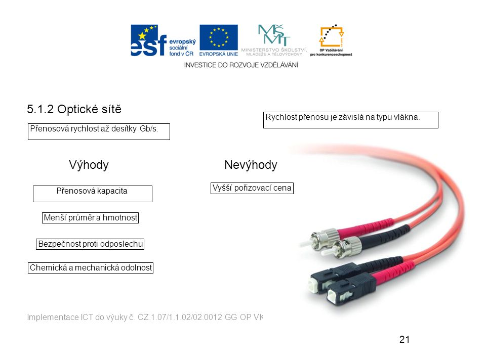 21 Implementace ICT do výuky č.