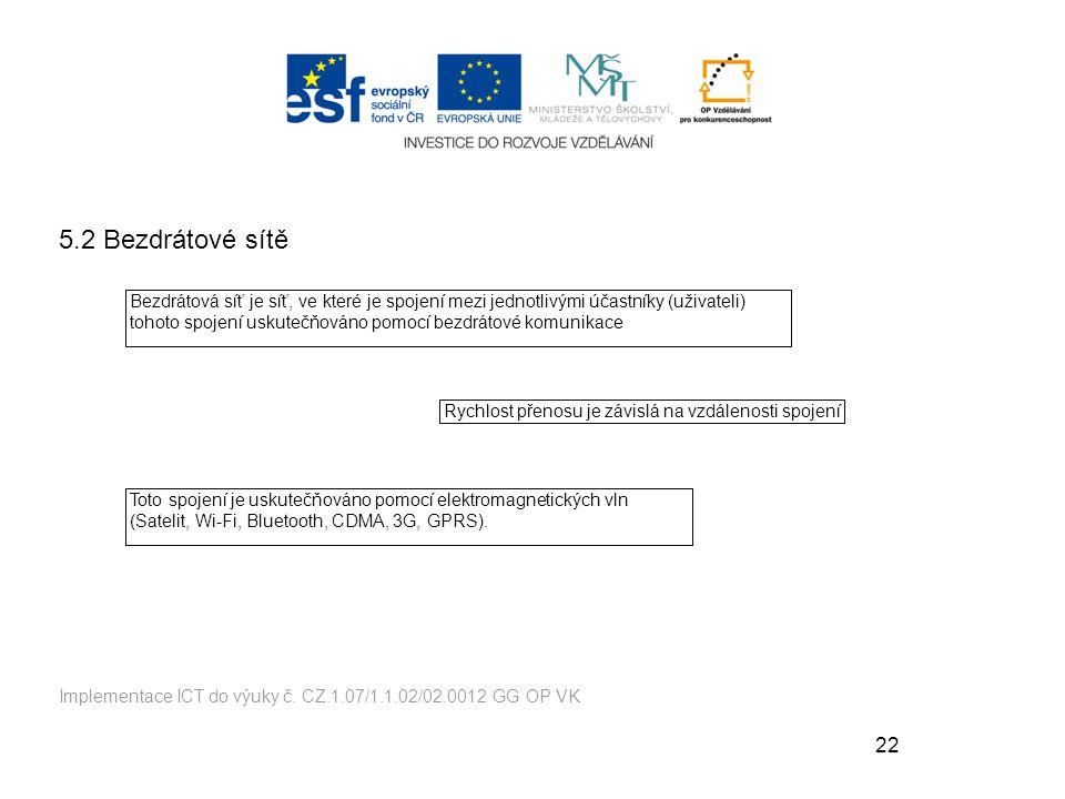 22 Implementace ICT do výuky č.