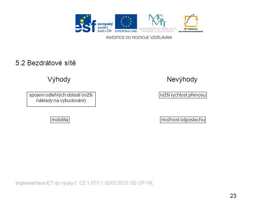 23 Implementace ICT do výuky č.
