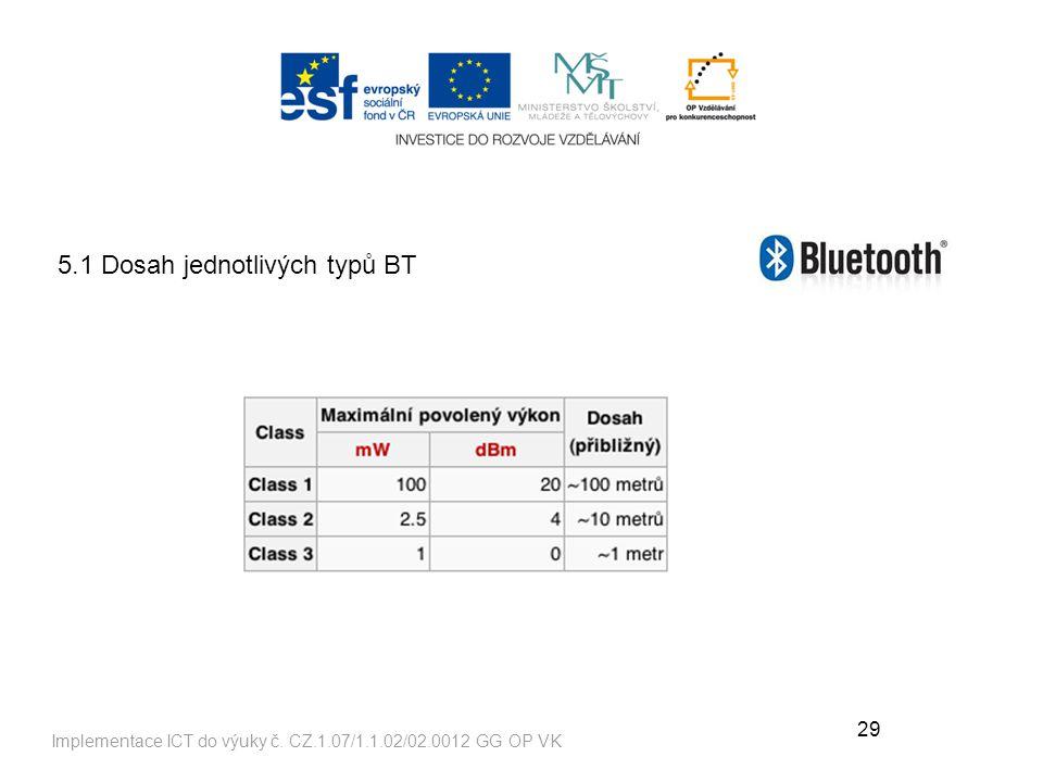 29 Implementace ICT do výuky č. CZ.1.07/1.1.02/02.0012 GG OP VK 5.1 Dosah jednotlivých typů BT
