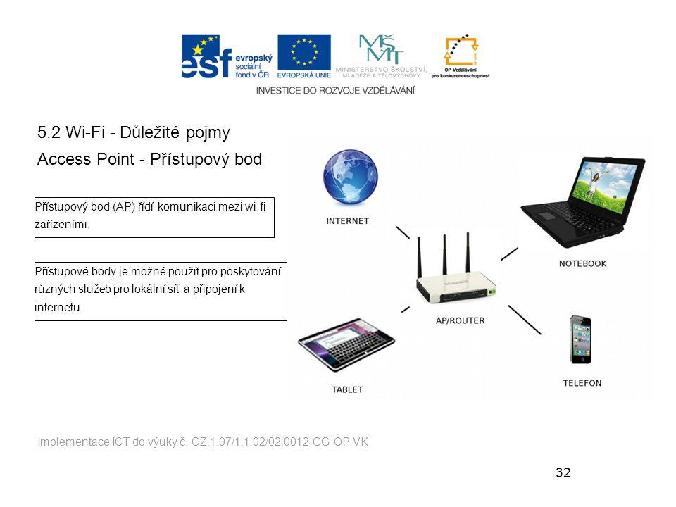 32 Implementace ICT do výuky č.