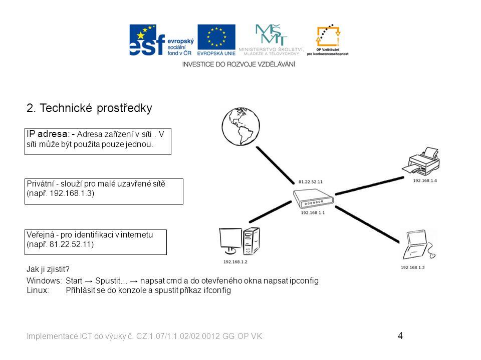 4 Implementace ICT do výuky č.CZ.1.07/1.1.02/02.0012 GG OP VK 2.