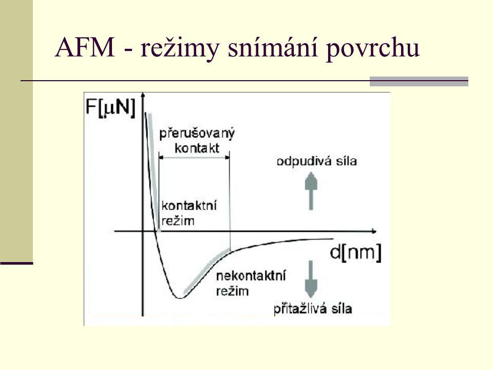 AFM - režimy snímání povrchu