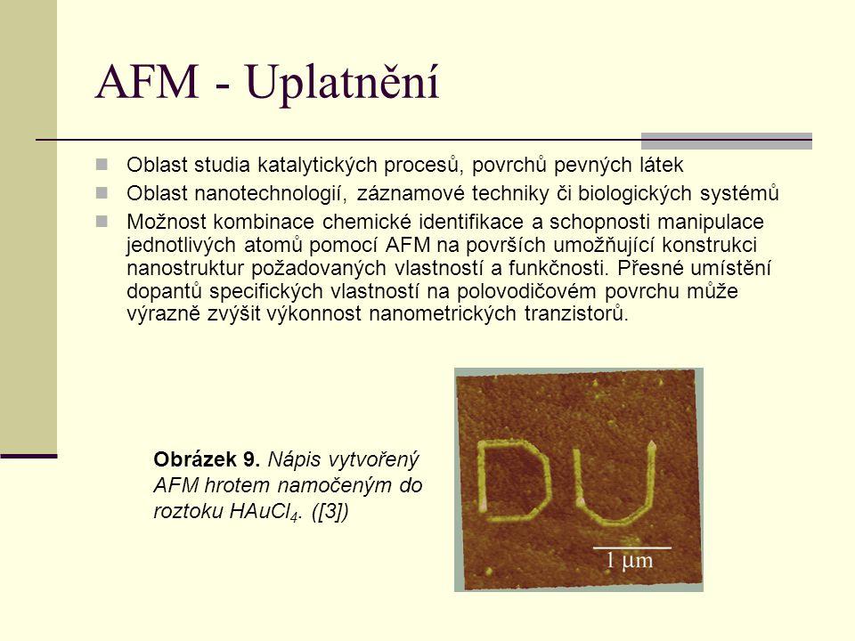 AFM - Uplatnění  Oblast studia katalytických procesů, povrchů pevných látek  Oblast nanotechnologií, záznamové techniky či biologických systémů  Možnost kombinace chemické identifikace a schopnosti manipulace jednotlivých atomů pomocí AFM na površích umožňující konstrukci nanostruktur požadovaných vlastností a funkčnosti.