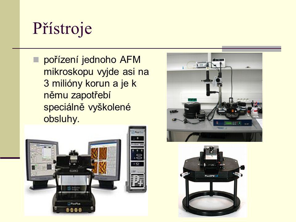 Přístroje  pořízení jednoho AFM mikroskopu vyjde asi na 3 milióny korun a je k němu zapotřebí speciálně vyškolené obsluhy.