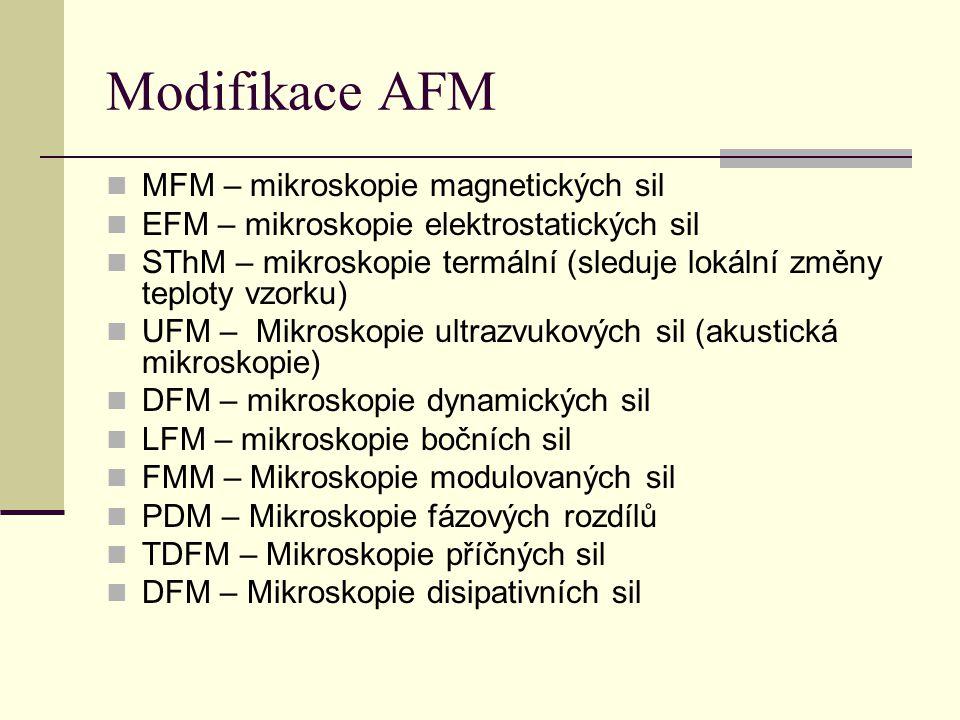 Modifikace AFM  MFM – mikroskopie magnetických sil  EFM – mikroskopie elektrostatických sil  SThM – mikroskopie termální (sleduje lokální změny teploty vzorku)  UFM – Mikroskopie ultrazvukových sil (akustická mikroskopie)  DFM – mikroskopie dynamických sil  LFM – mikroskopie bočních sil  FMM – Mikroskopie modulovaných sil  PDM – Mikroskopie fázových rozdílů  TDFM – Mikroskopie příčných sil  DFM – Mikroskopie disipativních sil
