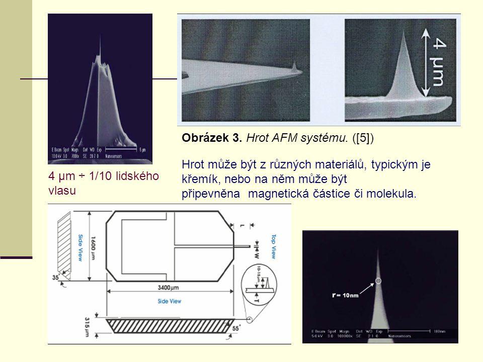Obrázek 3.Hrot AFM systému.