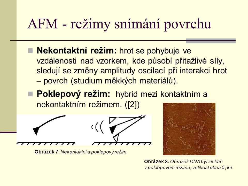 AFM - režimy snímání povrchu  Nekontaktní režim: hrot se pohybuje ve vzdálenosti nad vzorkem, kde působí přitažlivé síly, sledují se změny amplitudy oscilací při interakci hrot – povrch (studium měkkých materiálů).