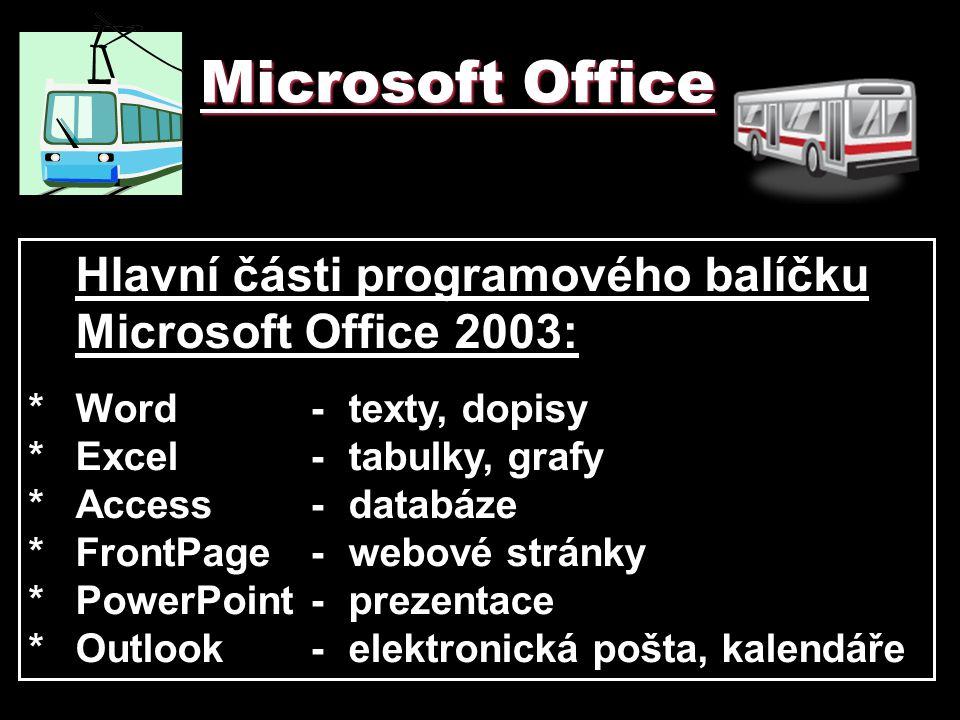 Microsoft Office Hlavní části programového balíčku Microsoft Office 2003: *Word-texty, dopisy *Excel-tabulky, grafy *Access-databáze *FrontPage-webové