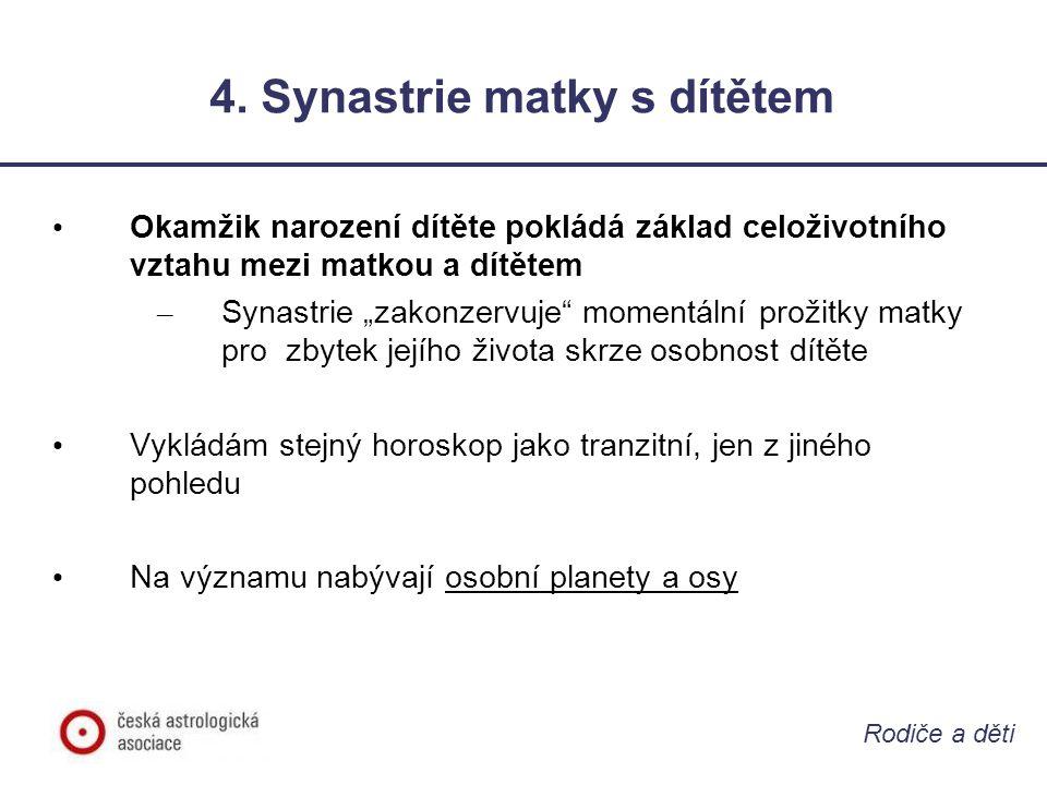 """Rodiče a děti 4. Synastrie matky s dítětem • Okamžik narození dítěte pokládá základ celoživotního vztahu mezi matkou a dítětem – Synastrie """"zakonzervu"""