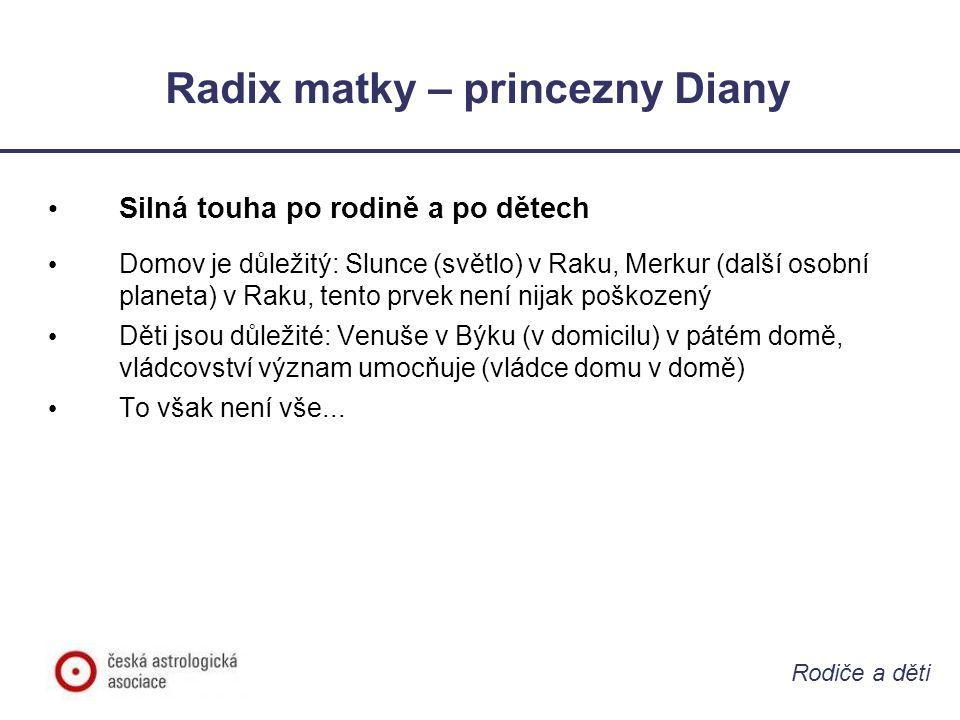 Rodiče a děti Radix matky – princezny Diany • Okolnosti však nejsou rodině ani dětem nakloněny • Velmi nevyrovnané city: poškozená Luna i Venuše, součástí T-kvadrátu se škůdci v VIII.