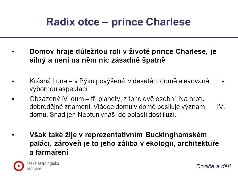 Rodiče a děti Radix otce – prince Charlese • I děti jsou důležitou oblastí v jeho životě (seberealizace), ale velké zábrany a tlaky • Slunce (světlo) v pátém domě • Ascendent ve Lvu, tedy i vládce Ascendentu v pátém domě • Celkem tři planety v V.