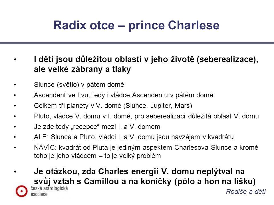 Rodiče a děti Radix otce – prince Charlese • I děti jsou důležitou oblastí v jeho životě (seberealizace), ale velké zábrany a tlaky • Slunce (světlo)