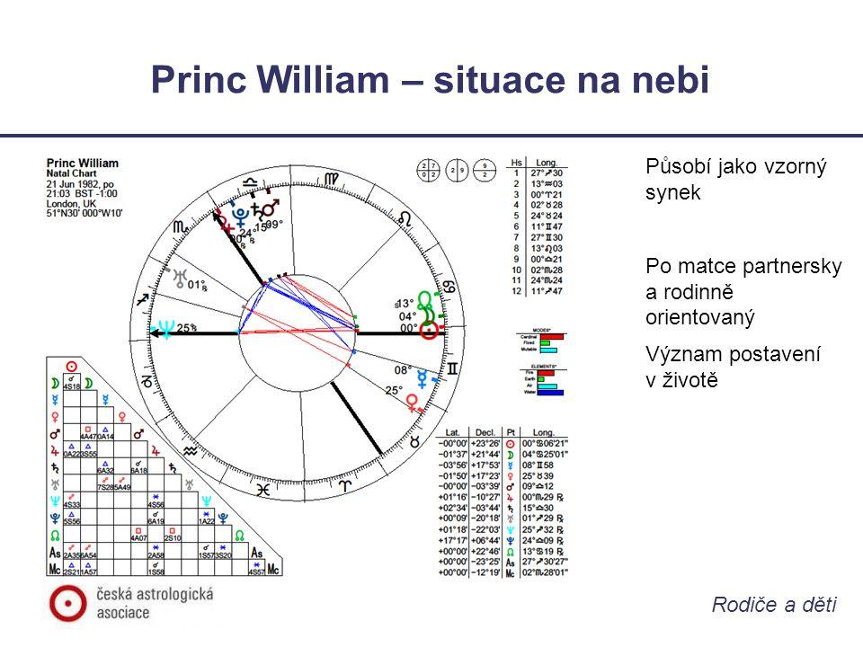 Rodiče a děti Princ William – situace na nebi Působí jako vzorný synek Po matce partnersky a rodinně orientovaný Význam postavení v životě