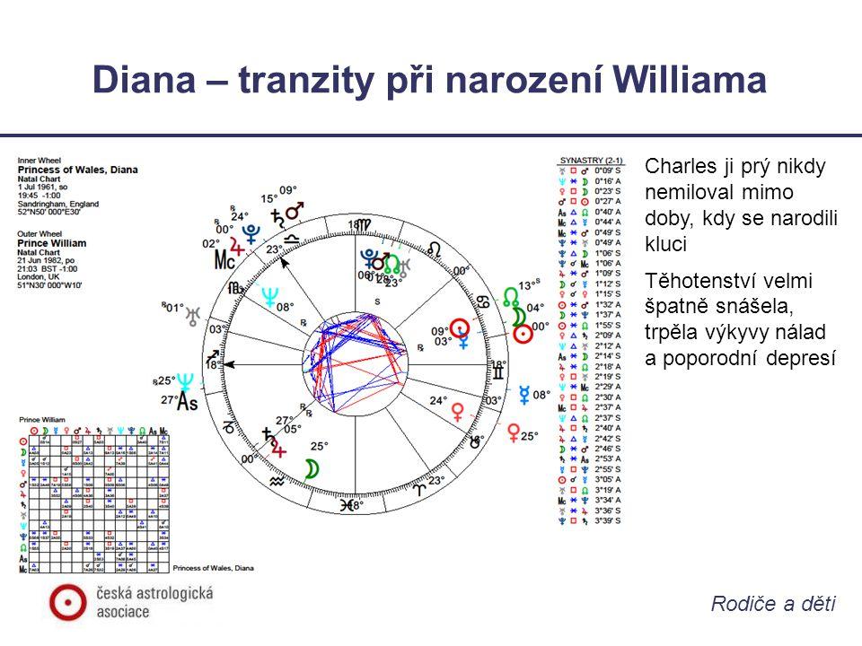 Rodiče a děti Diana – tranzity při narození Williama • Tranzitní Pluto trigon Luna, tranzitní Neptun trigon Luna • Dvě planety, které jsou v tranzitech nejsilnější (protože jsou nejpomalejší), se dotýkají Luny, planety mateřského citu • Je to dáno tím, že Pluto s Neptunem byly dlouhodobě na nebi v sextilu • Silné emoce (Pluto i Neptun vládnou vodním znamením) • To, že se stala se matkou (Luna), posílilo to její vztah s manželem (Luna spoluvládne VII.