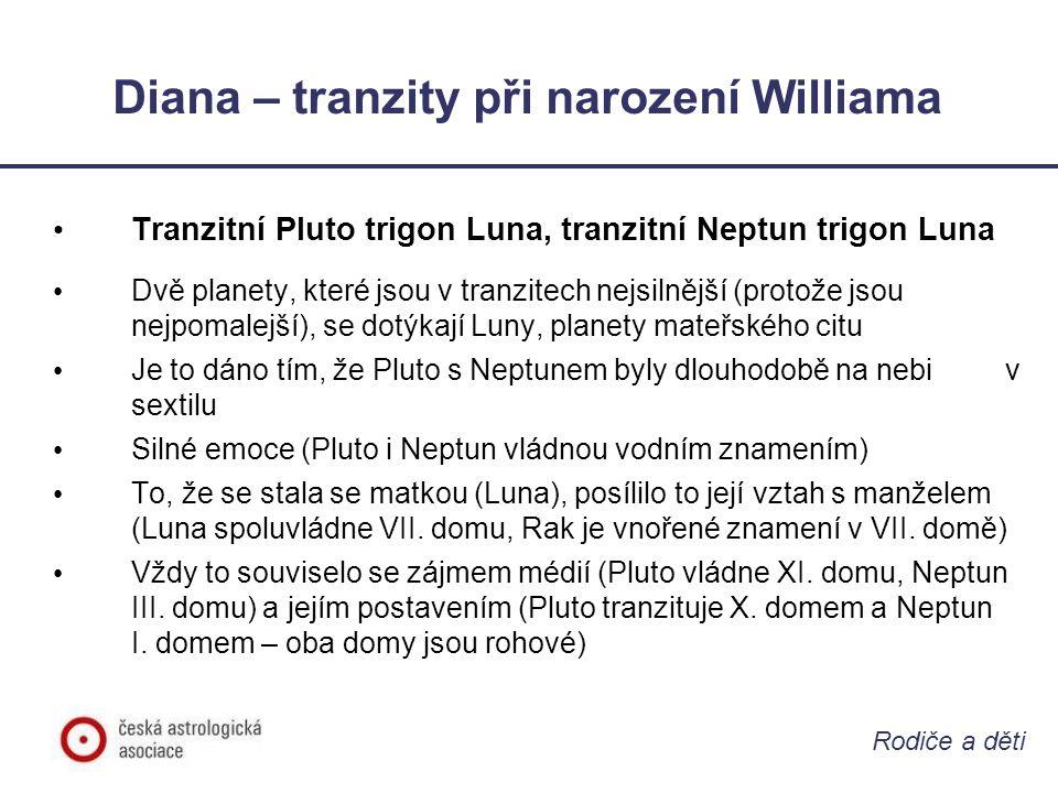 Rodiče a děti Diana – tranzity při narození Williama • Tranzitní Pluto trigon Luna, tranzitní Neptun trigon Luna • Dvě planety, které jsou v tranzitec