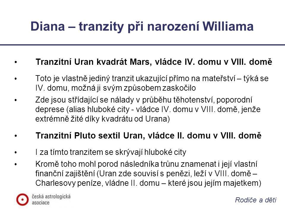 Rodiče a děti Diana – tranzity při narození Williama • Tranzitní Uran kvadrát Mars, vládce IV. domu v VIII. domě • Toto je vlastně jediný tranzit ukaz