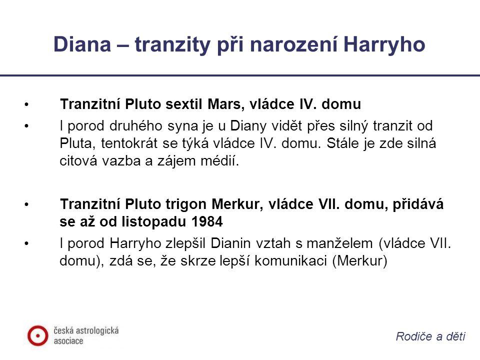 Rodiče a děti Diana – tranzity při narození Harryho • Tranzitní Jupiter trigon Mars, opozice Merkur • Jupiter svými tranzity dokresluje situaci • Kopíruje tranzity Pluta s tím rozdílem, že tranzity Jupitera jsou výrazně slabší • Jupiter opozice Merkur je nejpřesnější tranzit přímo v době porodu