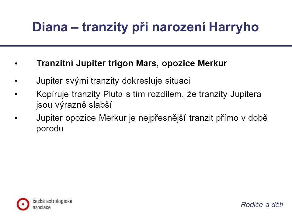 Rodiče a děti Diana – tranzity při narození Harryho • Tranzitní Jupiter trigon Mars, opozice Merkur • Jupiter svými tranzity dokresluje situaci • Kopí