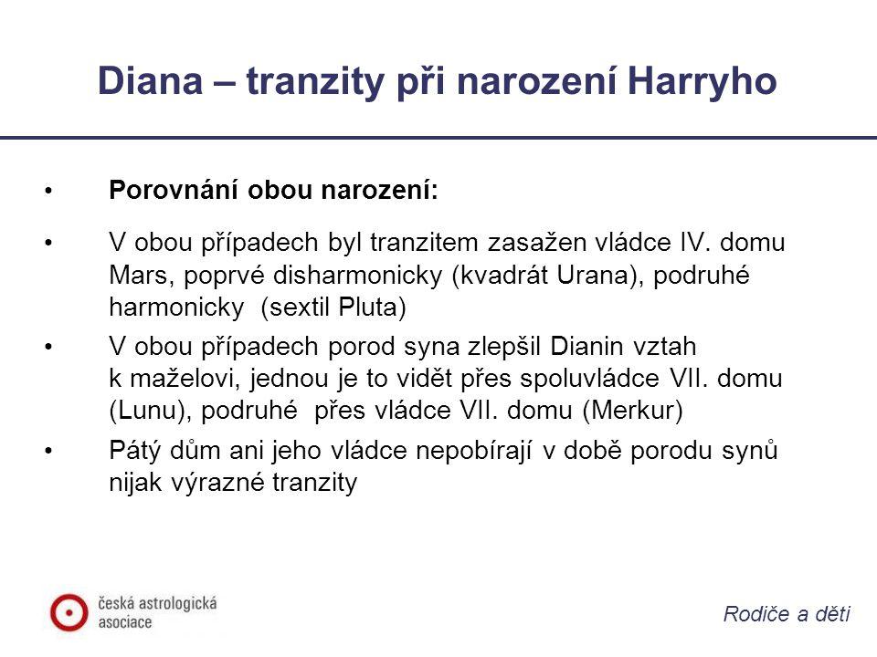 Rodiče a děti Diana – tranzity při narození Harryho • Porovnání obou narození: • V obou případech byl tranzitem zasažen vládce IV. domu Mars, poprvé d