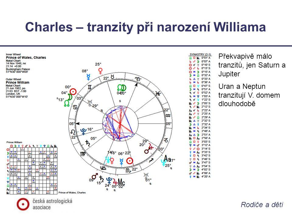 Rodiče a děti Charles – tranzity při narození Williama Překvapivě málo tranzitů, jen Saturn a Jupiter Uran a Neptun tranzitují V. domem dlouhodobě