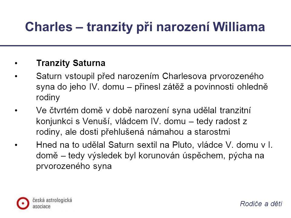Rodiče a děti Charles – tranzity při narození Williama • Tranzity Jupitera • Jupiter svými tranzity situaci dokresluje – trigonem na Urana (hluboké city, zlepšení vztahu s manželkou), sextilem na Jupitera (výsostně souvisí s dětmi, je to spoluvládce V.