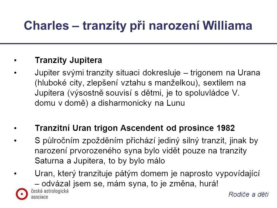 Rodiče a děti Charles – tranzity při narození Williama • Tranzity Jupitera • Jupiter svými tranzity situaci dokresluje – trigonem na Urana (hluboké ci