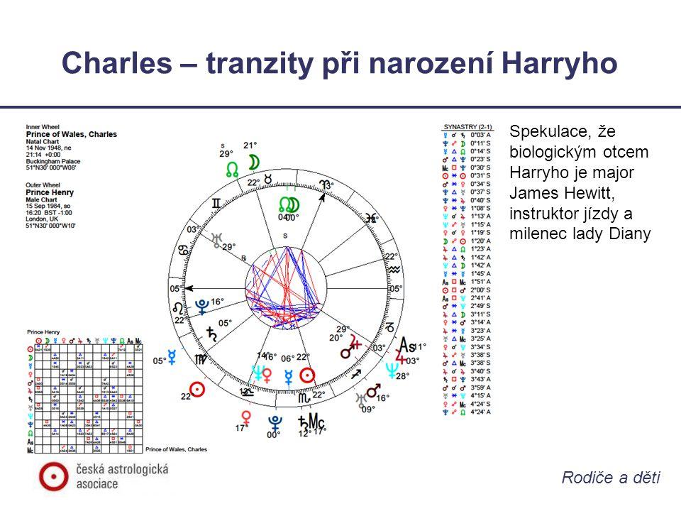Rodiče a děti Charles – tranzity při narození Harryho • Tranzitní Pluto sextil Jupiter v pátém domě • Málokterá planeta souvisí s dětmi v horoskopu prince Charlese víc než Jupiter, navíc je to dobroděj.