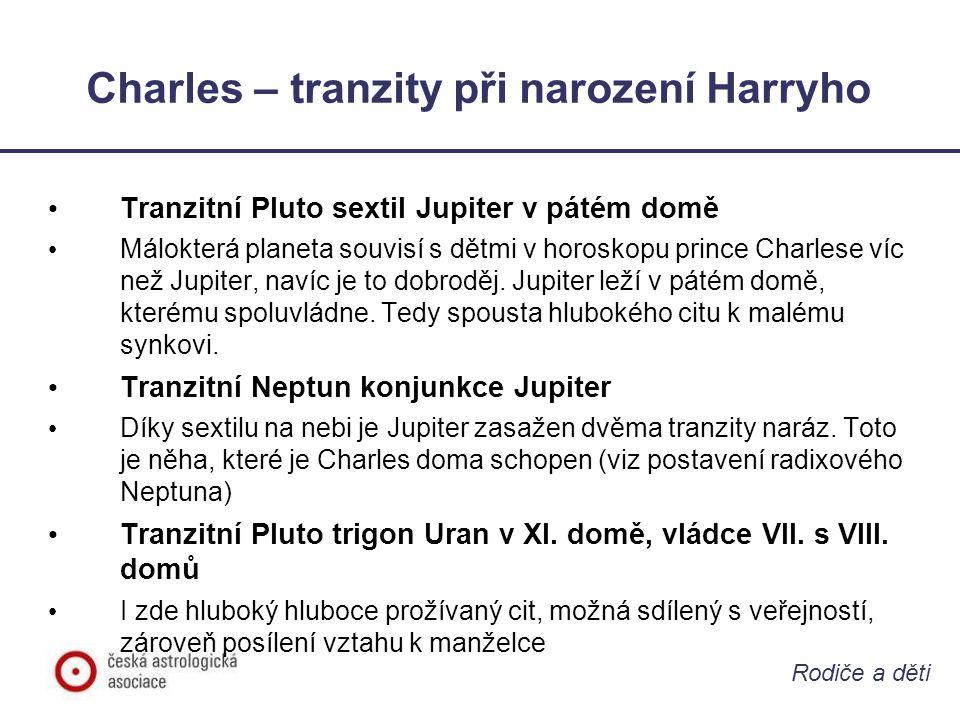 Rodiče a děti Charles – tranzity při narození Harryho • Tranzitní Pluto opozice Luna • Toto je velký emocionální stres • Emocionální tíha je umocněná faktem, že Luna vládne XII.