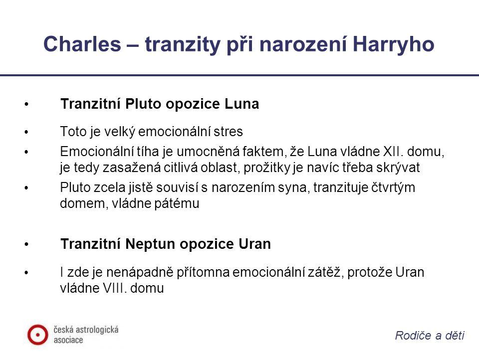 Rodiče a děti Charles – tranzity při narození Harryho • Tranzitní Pluto opozice Luna • Toto je velký emocionální stres • Emocionální tíha je umocněná