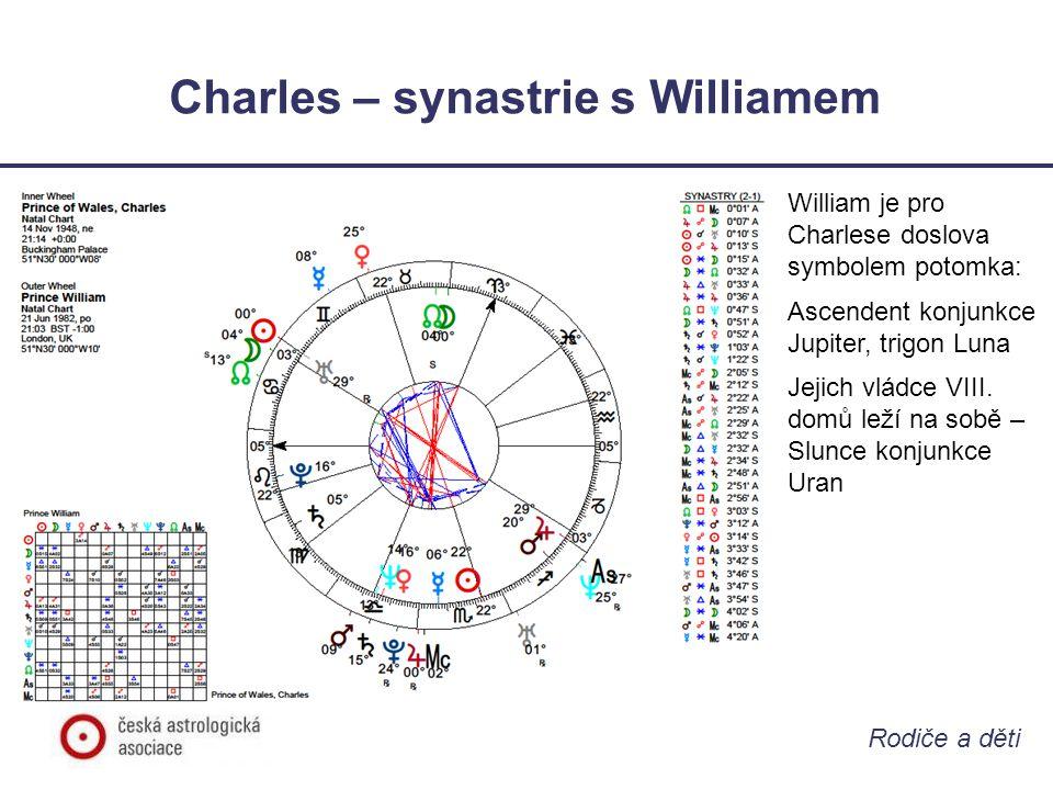 Rodiče a děti Charles – synastrie s Williamem William je pro Charlese doslova symbolem potomka: Ascendent konjunkce Jupiter, trigon Luna Jejich vládce