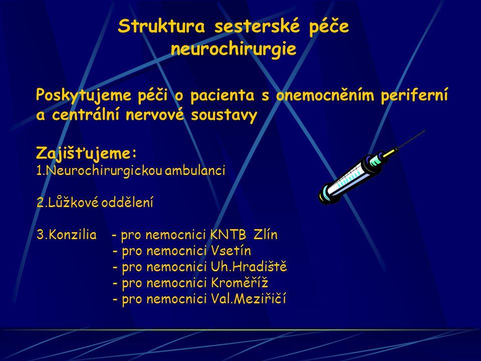 AMBULANCE Kde: přízemí budovy chirurgie kdy: úterý 8 – 12 13 – 15 (MUDr.