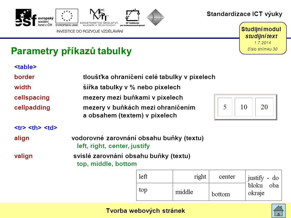 Standardizace ICT výuky Studijní modul studijní text 1.7.2014 číslo snímku 30 Tvorba webových stránek Parametry příkazů tabulky bordertloušťka ohranič