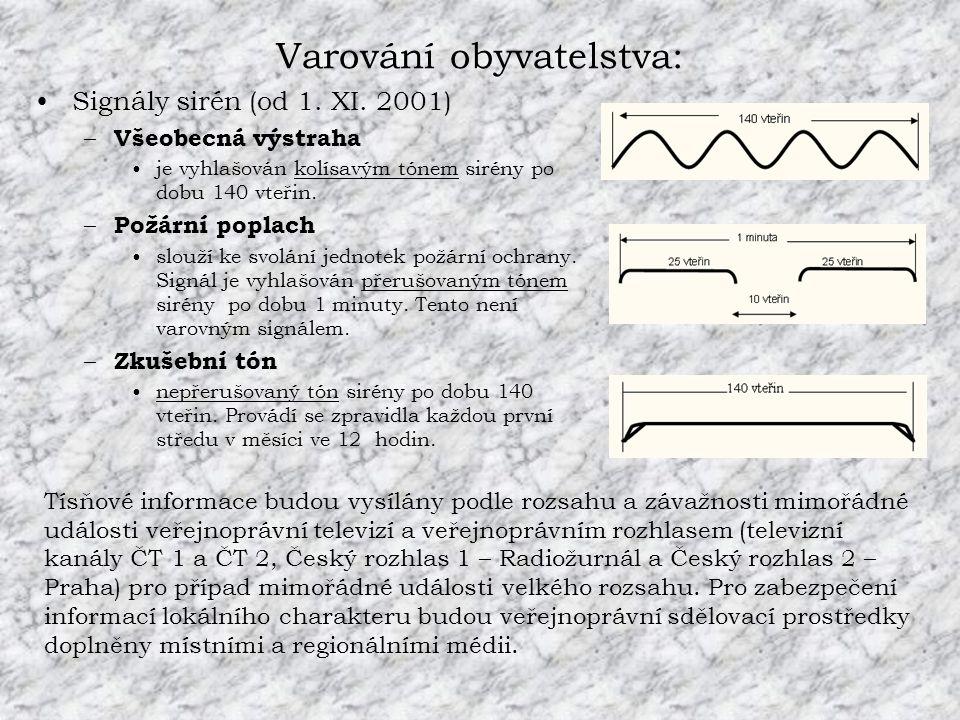 Varování obyvatelstva: •Signály sirén (od 1.XI.