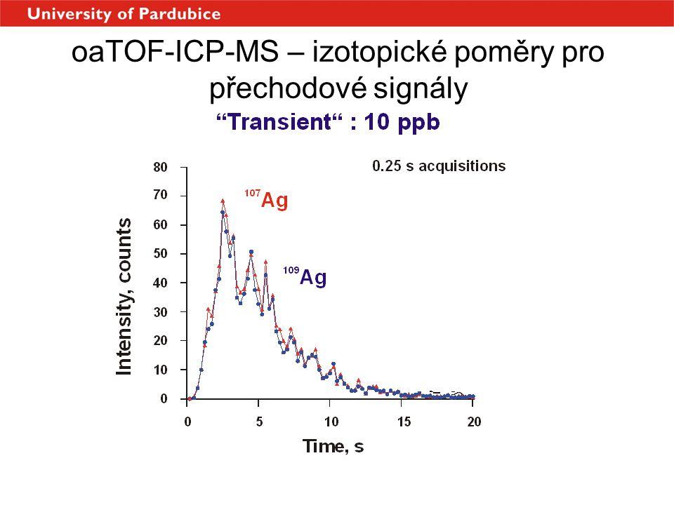 oaTOF-ICP-MS – izotopické poměry pro přechodové signály