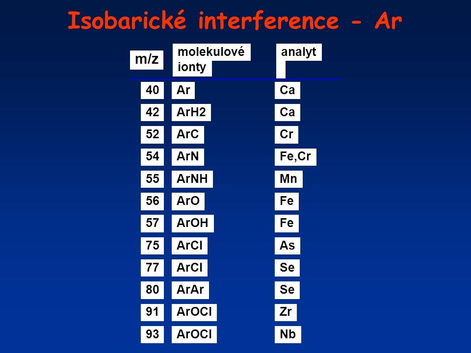 Isobarické interference - Ar m/z molekulové ionty analyt 40ArCa 42ArH2Ca 52ArCCr 54ArNFe,Cr 55ArNHMn 56ArOFe 57ArOHFe 75ArClAs 77ArClSe 80ArArSe 91ArO