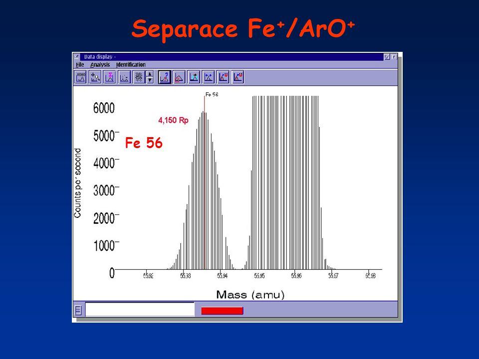 Separace Fe + /ArO + Fe 56